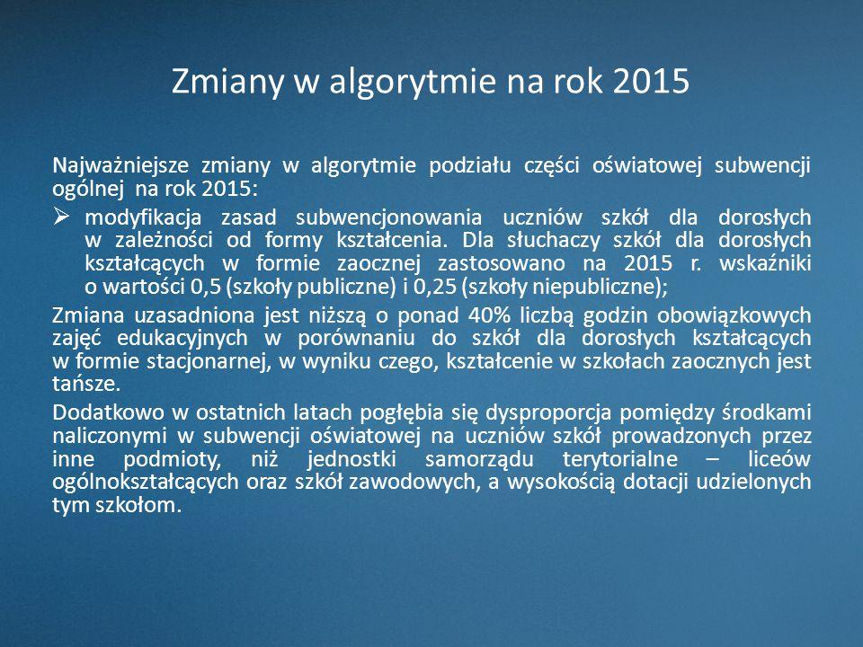 Zmiany w algorytmie na rok 2015 Najważniejsze zmiany w algorytmie podziału części oświatowej subwencji ogólnej na rok 2015:  modyfikacja zasad subwen