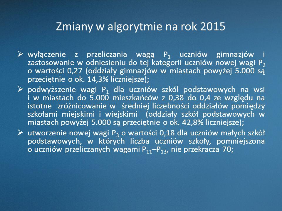 Zmiany w algorytmie na rok 2015  wyłączenie z przeliczania wagą P 1 uczniów gimnazjów i zastosowanie w odniesieniu do tej kategorii uczniów nowej wag