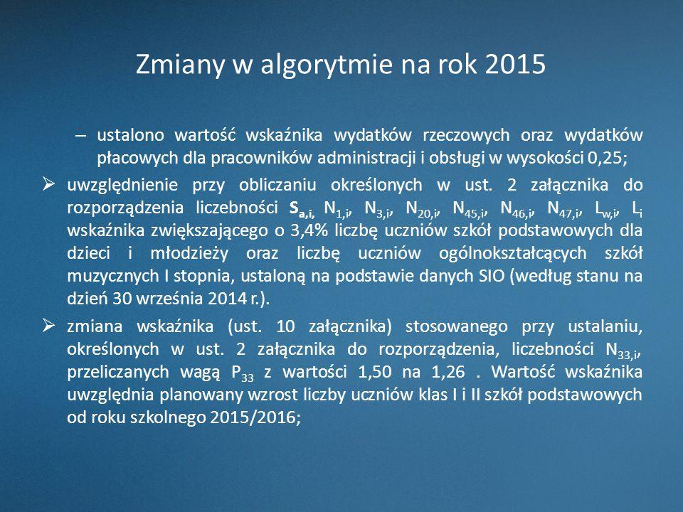 Zmiany w algorytmie na rok 2015 – ustalono wartość wskaźnika wydatków rzeczowych oraz wydatków płacowych dla pracowników administracji i obsługi w wys