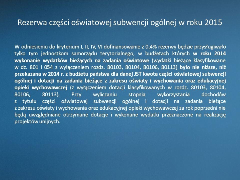 Rezerwa części oświatowej subwencji ogólnej w roku 2015 W odniesieniu do kryterium I, II, IV, VI dofinansowanie z 0,4% rezerwy będzie przysługiwało ty