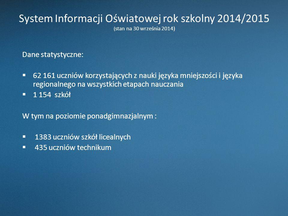 System Informacji Oświatowej rok szkolny 2014/2015 ( stan na 30 września 2014) Dane statystyczne:  62 161 uczniów korzystających z nauki języka mniej