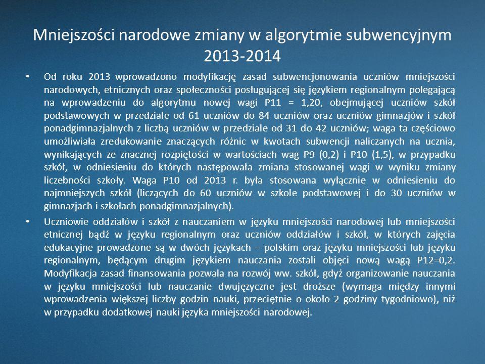 Mniejszości narodowe zmiany w algorytmie subwencyjnym 2013-2014 Od roku 2013 wprowadzono modyfikację zasad subwencjonowania uczniów mniejszości narodo