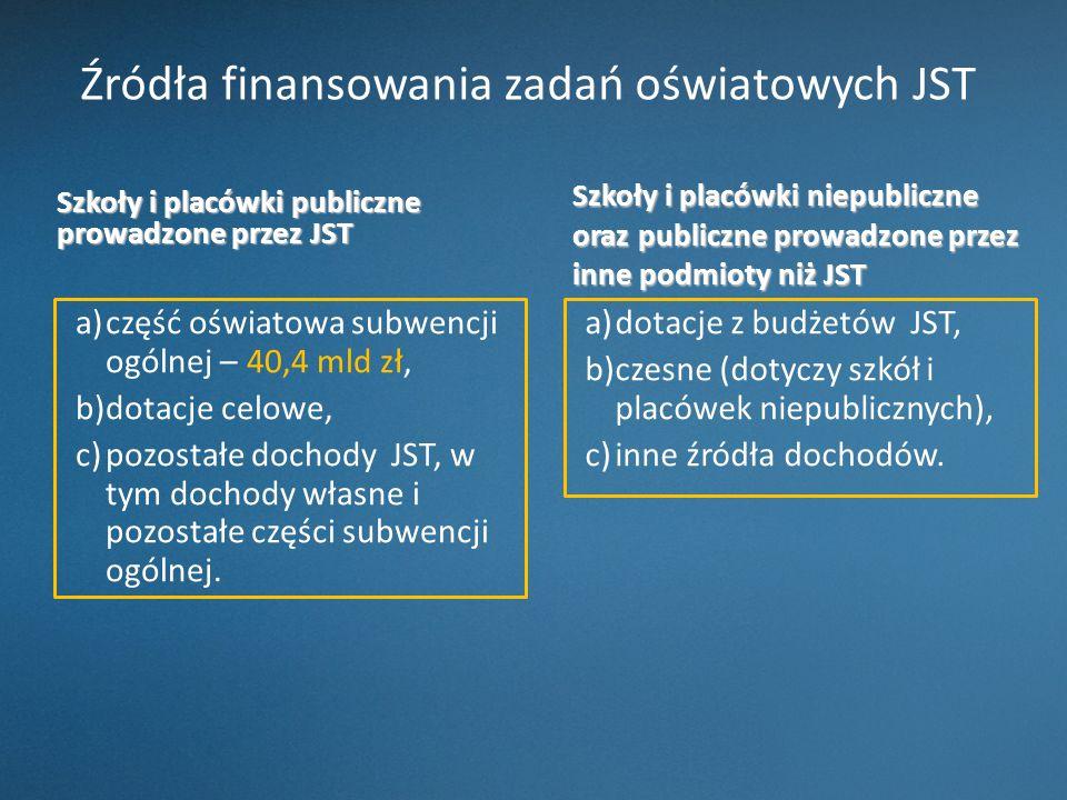 Szkoły i placówki publiczne prowadzone przez JST a)część oświatowa subwencji ogólnej – 40,4 mld zł, b)dotacje celowe, c)pozostałe dochody JST, w tym d