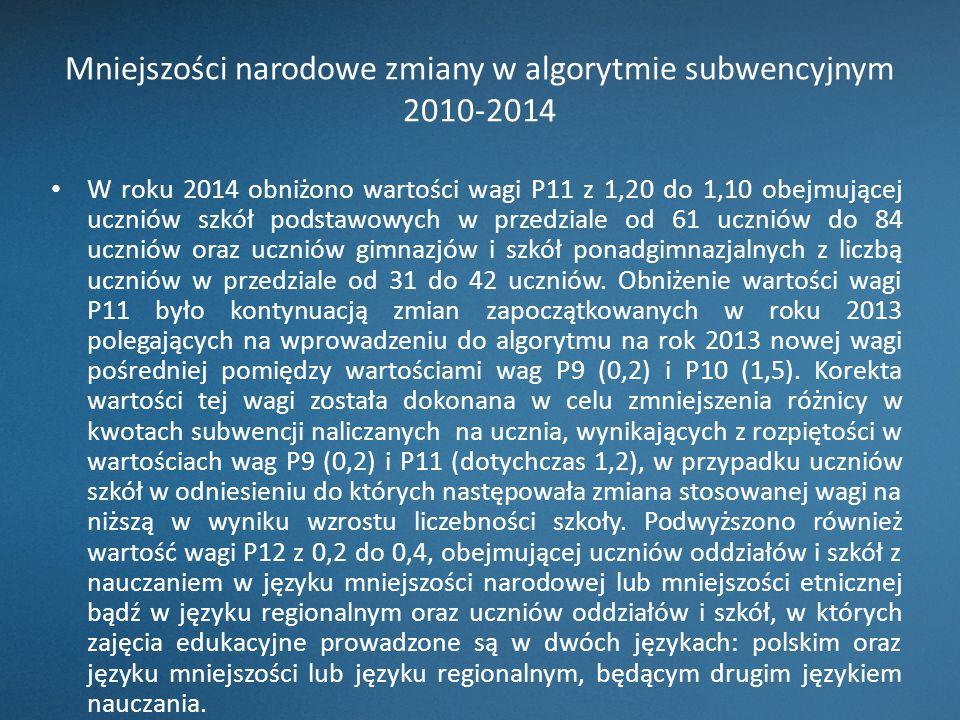 Mniejszości narodowe zmiany w algorytmie subwencyjnym 2010-2014 W roku 2014 obniżono wartości wagi P11 z 1,20 do 1,10 obejmującej uczniów szkół podsta