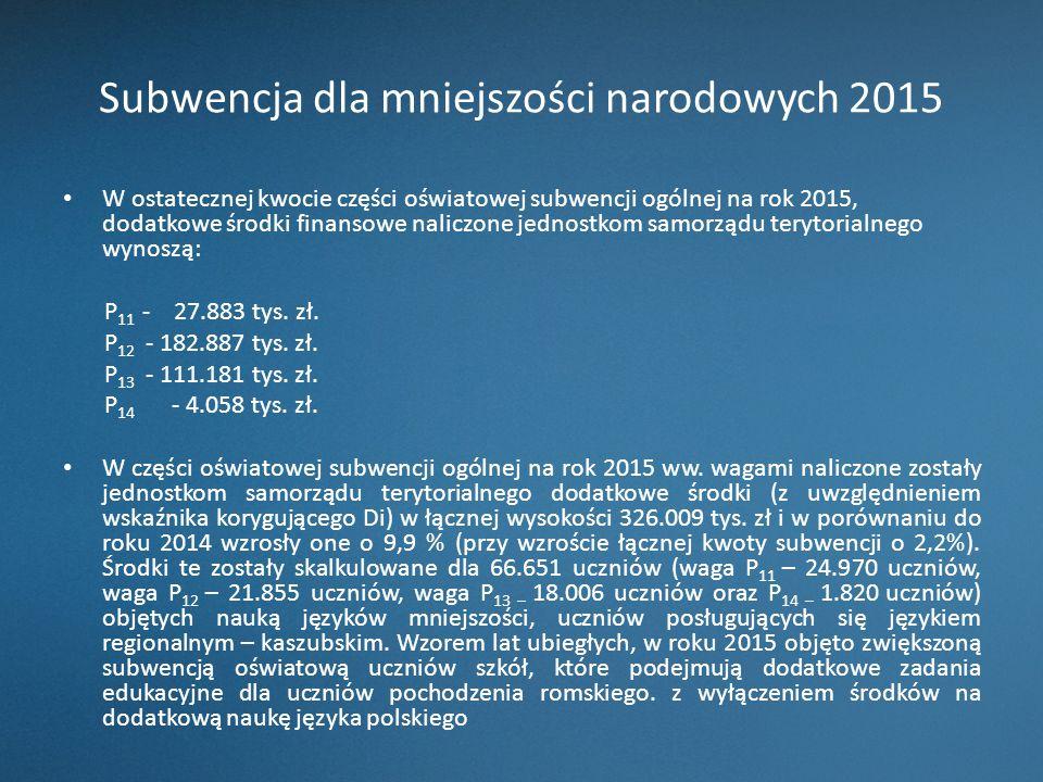 Subwencja dla mniejszości narodowych 2015 W ostatecznej kwocie części oświatowej subwencji ogólnej na rok 2015, dodatkowe środki finansowe naliczone j