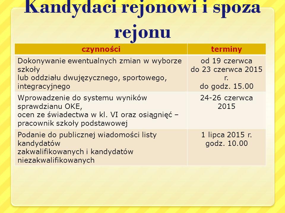 Kandydaci rejonowi i spoza rejonu czynnościterminy Dokonywanie ewentualnych zmian w wyborze szkoły lub oddziału dwujęzycznego, sportowego, integracyjnego od 19 czerwca do 23 czerwca 2015 r.