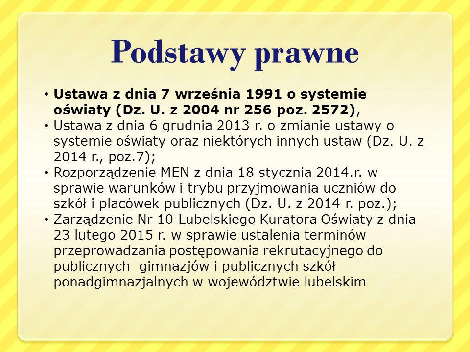 Podstawy prawne Ustawa z dnia 7 września 1991 o systemie oświaty (Dz.