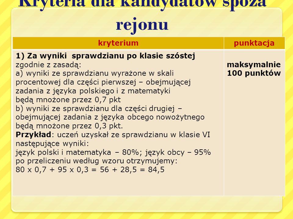 Kryteria dla kandydatów spoza rejonu kryteriumpunktacja 1) Za wyniki sprawdzianu po klasie szóstej zgodnie z zasadą: a) wyniki ze sprawdzianu wyrażone w skali procentowej dla części pierwszej – obejmującej zadania z języka polskiego i z matematyki będą mnożone przez 0,7 pkt b) wyniki ze sprawdzianu dla części drugiej – obejmującej zadania z języka obcego nowożytnego będą mnożone przez 0,3 pkt.