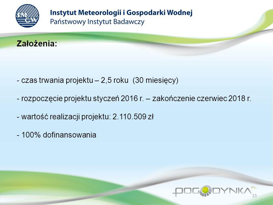Założenia: - czas trwania projektu – 2,5 roku (30 miesięcy) - rozpoczęcie projektu styczeń 2016 r.