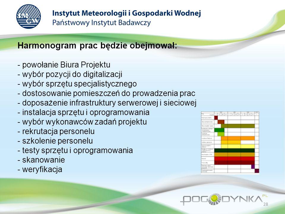 Harmonogram prac będzie obejmował: - powołanie Biura Projektu - wybór pozycji do digitalizacji - wybór sprzętu specjalistycznego - dostosowanie pomieszczeń do prowadzenia prac - doposażenie infrastruktury serwerowej i sieciowej - instalacja sprzętu i oprogramowania - wybór wykonawców zadań projektu - rekrutacja personelu - szkolenie personelu - testy sprzętu i oprogramowania - skanowanie - weryfikacja 28