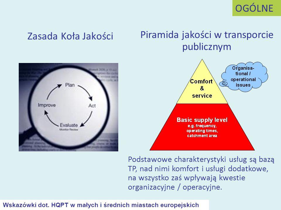 Zasada Koła Jakości Piramida jakości w transporcie publicznym OGÓLNE Podstawowe charakterystyki usług są bazą TP, nad nimi komfort i usługi dodatkowe,