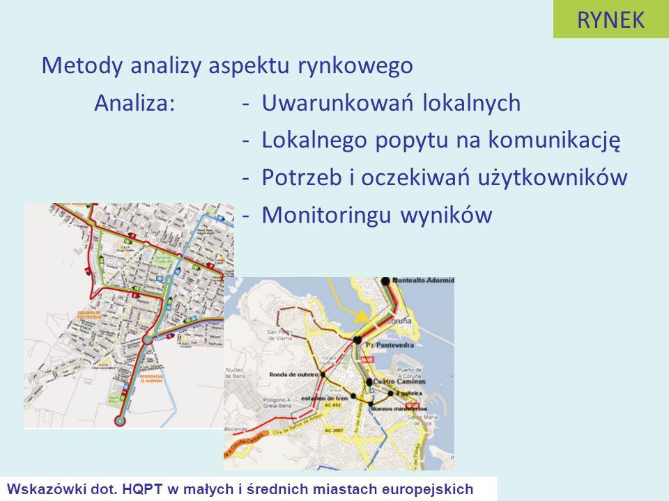 Metody analizy aspektu rynkowego Analiza:- Uwarunkowań lokalnych - Lokalnego popytu na komunikację - Potrzeb i oczekiwań użytkowników - Monitoringu wy