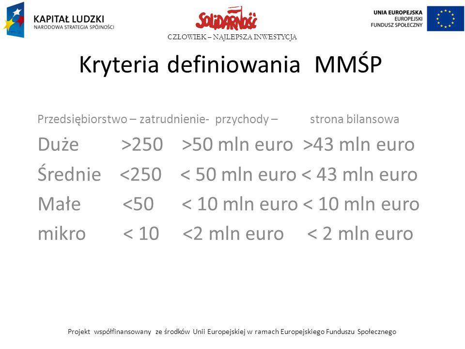 CZŁOWIEK – NAJLEPSZA INWESTYCJA Kryteria definiowania MMŚP Przedsiębiorstwo – zatrudnienie- przychody – strona bilansowa Duże >250 >50 mln euro >43 ml