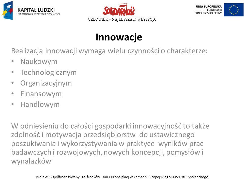 CZŁOWIEK – NAJLEPSZA INWESTYCJA Innowacje Realizacja innowacji wymaga wielu czynności o charakterze: Naukowym Technologicznym Organizacyjnym Finansowy