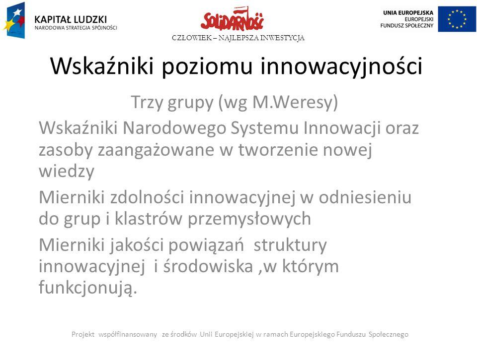 CZŁOWIEK – NAJLEPSZA INWESTYCJA Wskaźniki poziomu innowacyjności Trzy grupy (wg M.Weresy) Wskaźniki Narodowego Systemu Innowacji oraz zasoby zaangażow