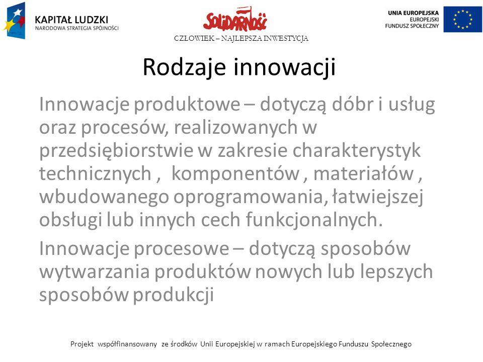 CZŁOWIEK – NAJLEPSZA INWESTYCJA Rodzaje innowacji Innowacje produktowe – dotyczą dóbr i usług oraz procesów, realizowanych w przedsiębiorstwie w zakre