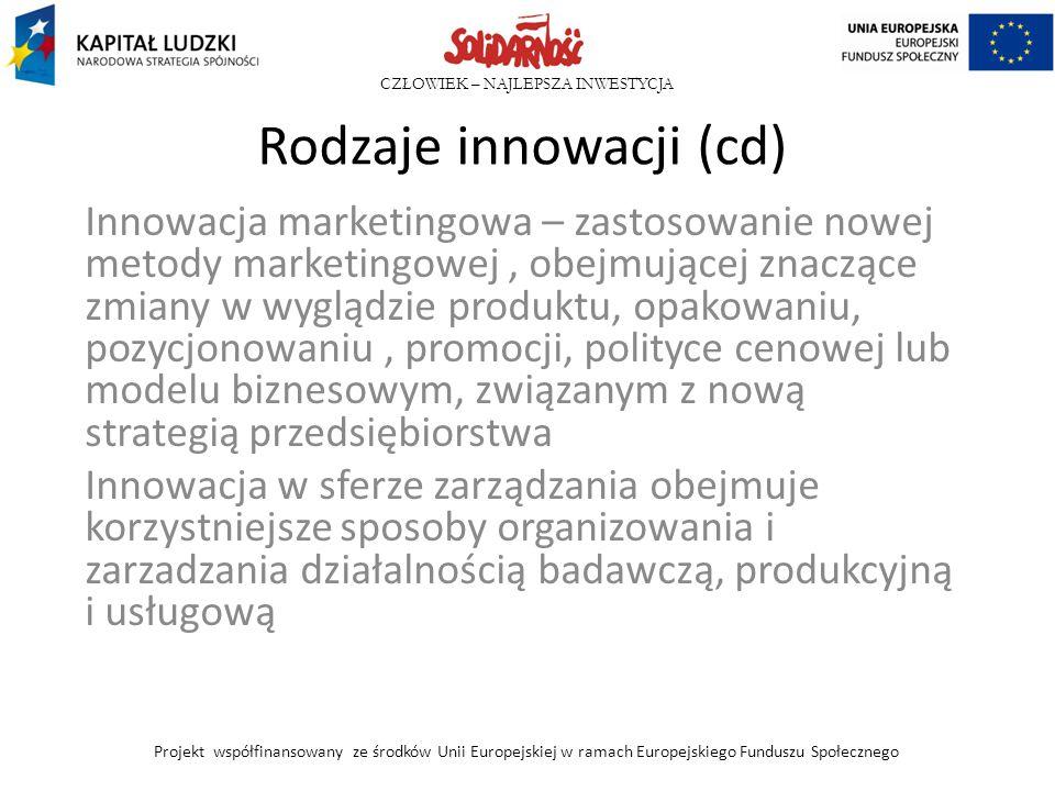 CZŁOWIEK – NAJLEPSZA INWESTYCJA Rodzaje innowacji (cd) Innowacja marketingowa – zastosowanie nowej metody marketingowej, obejmującej znaczące zmiany w