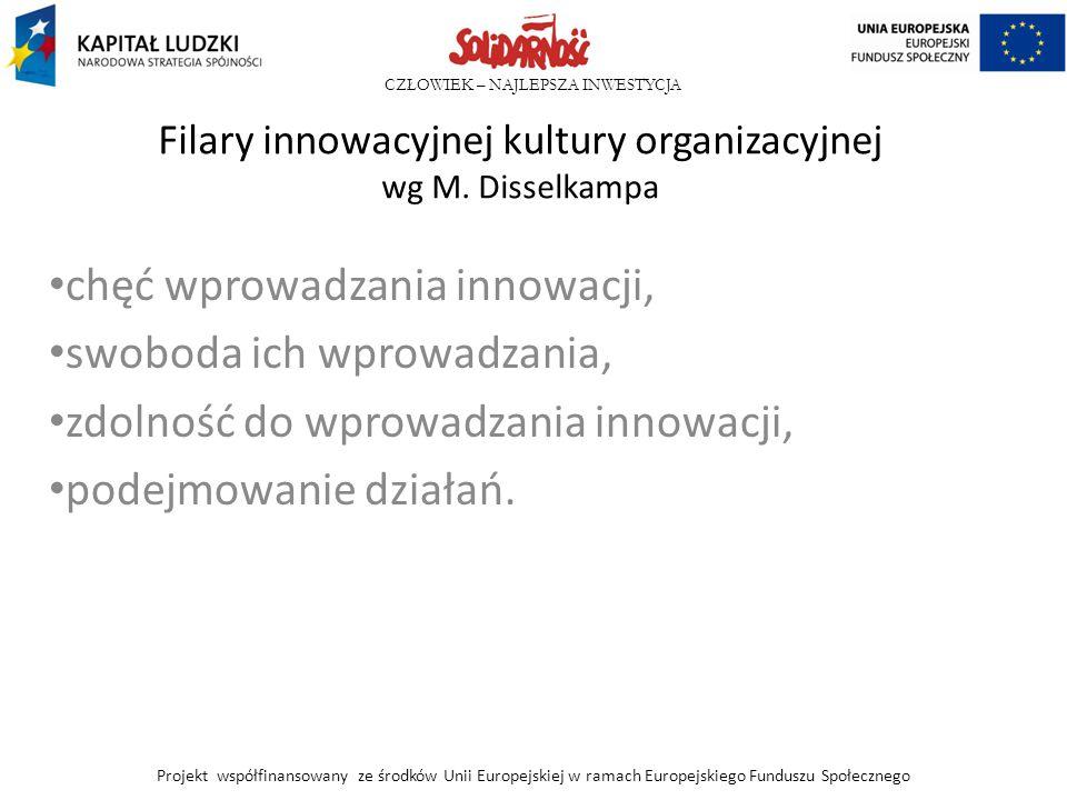 CZŁOWIEK – NAJLEPSZA INWESTYCJA Filary innowacyjnej kultury organizacyjnej wg M. Disselkampa chęć wprowadzania innowacji, swoboda ich wprowadzania, zd
