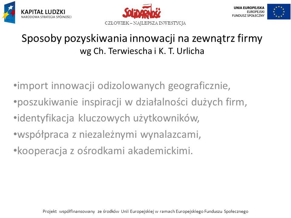 CZŁOWIEK – NAJLEPSZA INWESTYCJA Sposoby pozyskiwania innowacji na zewnątrz firmy wg Ch. Terwiescha i K. T. Urlicha import innowacji odizolowanych geog