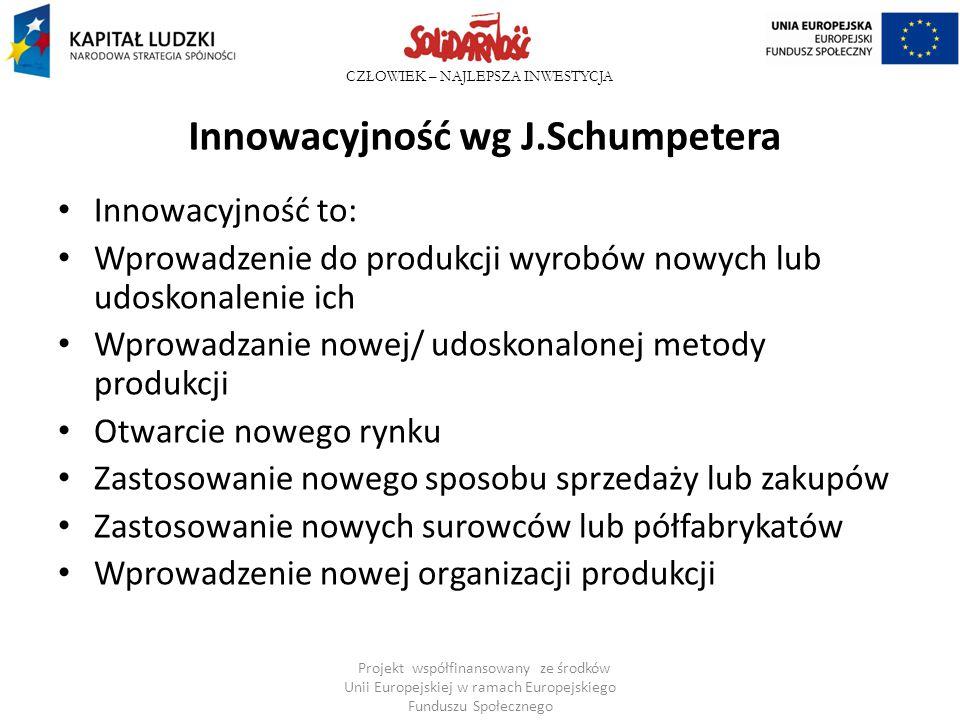 CZŁOWIEK – NAJLEPSZA INWESTYCJA Innowacyjność wg Schumpetera (cd) Innowacyjność – tworzenie zmian fundamentalnych lub radykalnych, obejmujących transformacje nowych idei lub nowy produkt.