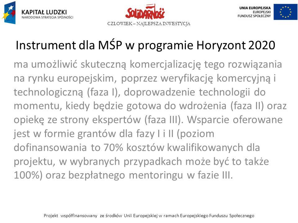 CZŁOWIEK – NAJLEPSZA INWESTYCJA Instrument dla MŚP w programie Horyzont 2020 ma umożliwić skuteczną komercjalizację tego rozwiązania na rynku europejs