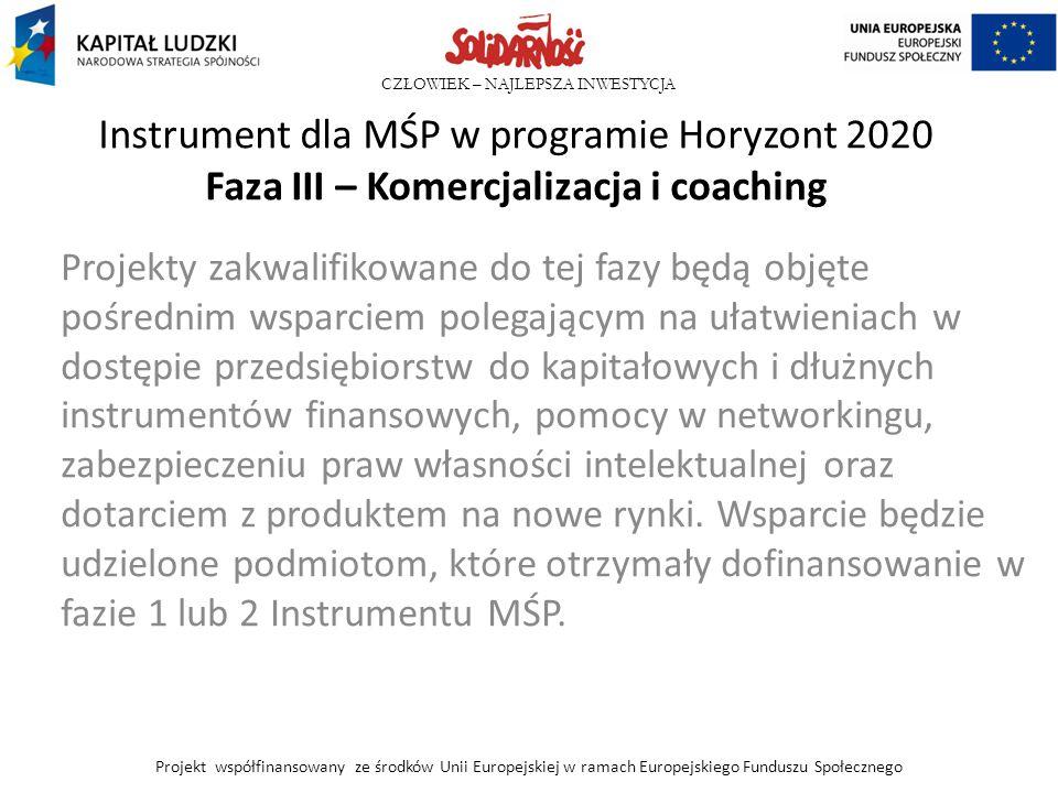 CZŁOWIEK – NAJLEPSZA INWESTYCJA Instrument dla MŚP w programie Horyzont 2020 Faza III – Komercjalizacja i coaching Projekty zakwalifikowane do tej faz