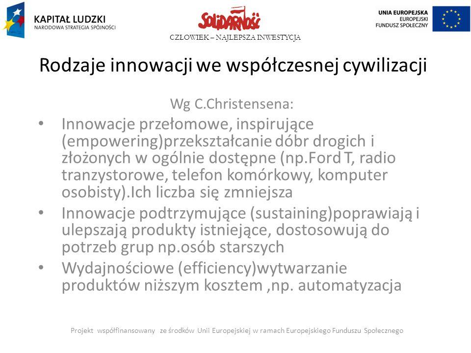 CZŁOWIEK – NAJLEPSZA INWESTYCJA Rodzaje innowacji we współczesnej cywilizacji Wg C.Christensena: Innowacje przełomowe, inspirujące (empowering)przeksz