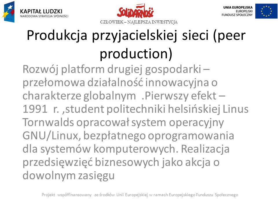 CZŁOWIEK – NAJLEPSZA INWESTYCJA Produkcja przyjacielskiej sieci (peer production) Rozwój platform drugiej gospodarki – przełomowa działalność innowacy