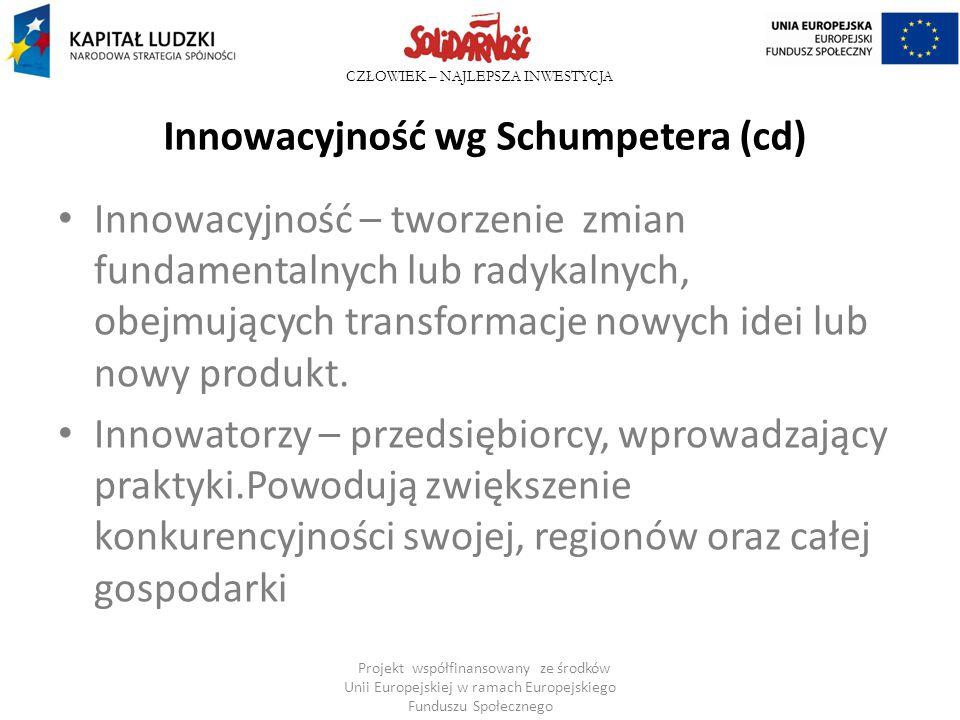 CZŁOWIEK – NAJLEPSZA INWESTYCJA Innowacyjność wg Schumpetera (cd) Innowacyjność – tworzenie zmian fundamentalnych lub radykalnych, obejmujących transf
