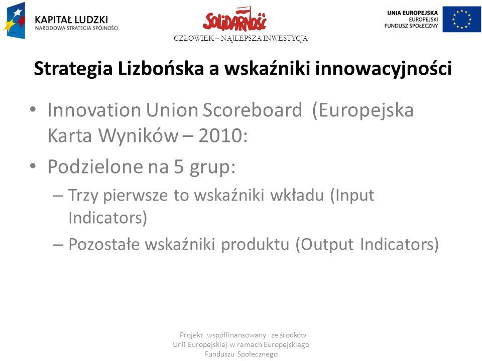 CZŁOWIEK – NAJLEPSZA INWESTYCJA Strategia Lizbońska a wskaźniki innowacyjności Innovation Union Scoreboard (Europejska Karta Wyników – 2010: Podzielon