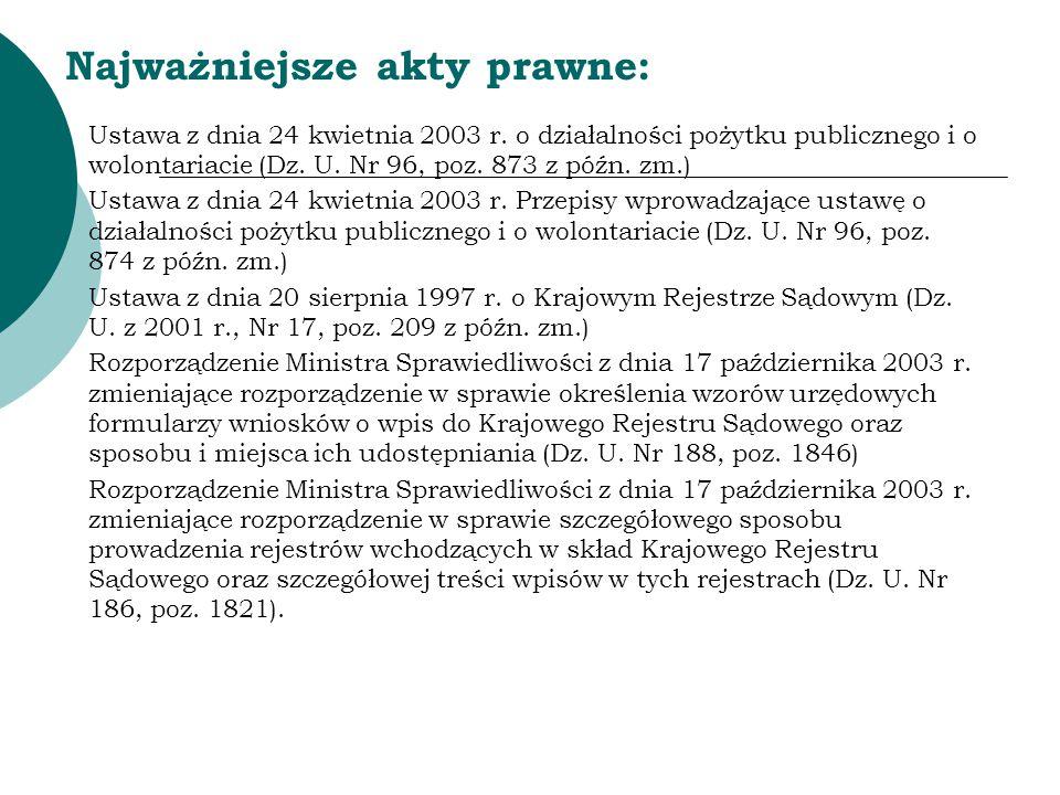 1% podatku dla organizacji pożytku publicznego w 2007 roku  Od 2007 r.