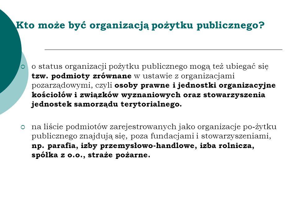 Kto może być organizacją pożytku publicznego.