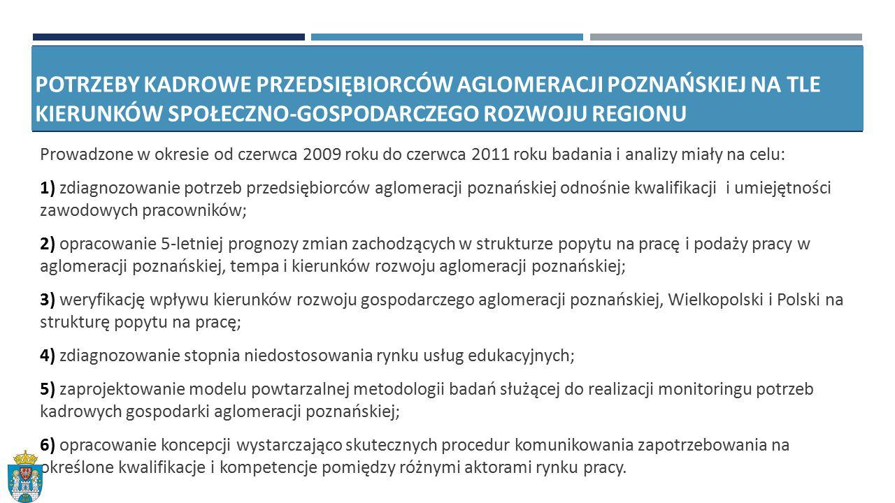 POTRZEBY KADROWE PRZEDSIĘBIORCÓW AGLOMERACJI POZNAŃSKIEJ NA TLE KIERUNKÓW SPOŁECZNO-GOSPODARCZEGO ROZWOJU REGIONU Prowadzone w okresie od czerwca 2009 roku do czerwca 2011 roku badania i analizy miały na celu: 1) zdiagnozowanie potrzeb przedsiębiorców aglomeracji poznańskiej odnośnie kwalifikacji i umiejętności zawodowych pracowników; 2) opracowanie 5-letniej prognozy zmian zachodzących w strukturze popytu na pracę i podaży pracy w aglomeracji poznańskiej, tempa i kierunków rozwoju aglomeracji poznańskiej; 3) weryfikację wpływu kierunków rozwoju gospodarczego aglomeracji poznańskiej, Wielkopolski i Polski na strukturę popytu na pracę; 4) zdiagnozowanie stopnia niedostosowania rynku usług edukacyjnych; 5) zaprojektowanie modelu powtarzalnej metodologii badań służącej do realizacji monitoringu potrzeb kadrowych gospodarki aglomeracji poznańskiej; 6) opracowanie koncepcji wystarczająco skutecznych procedur komunikowania zapotrzebowania na określone kwalifikacje i kompetencje pomiędzy różnymi aktorami rynku pracy.