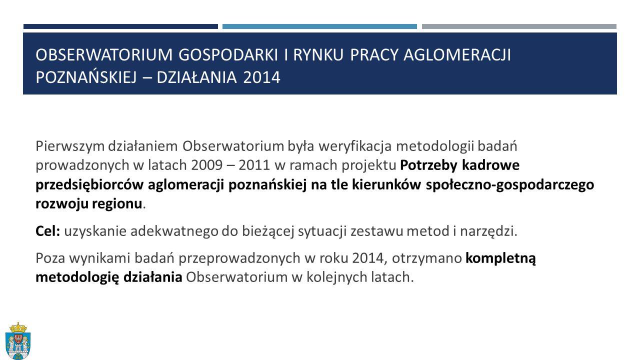 OBSERWATORIUM GOSPODARKI I RYNKU PRACY AGLOMERACJI POZNAŃSKIEJ – DZIAŁANIA 2014 Pierwszym działaniem Obserwatorium była weryfikacja metodologii badań prowadzonych w latach 2009 – 2011 w ramach projektu Potrzeby kadrowe przedsiębiorców aglomeracji poznańskiej na tle kierunków społeczno-gospodarczego rozwoju regionu.