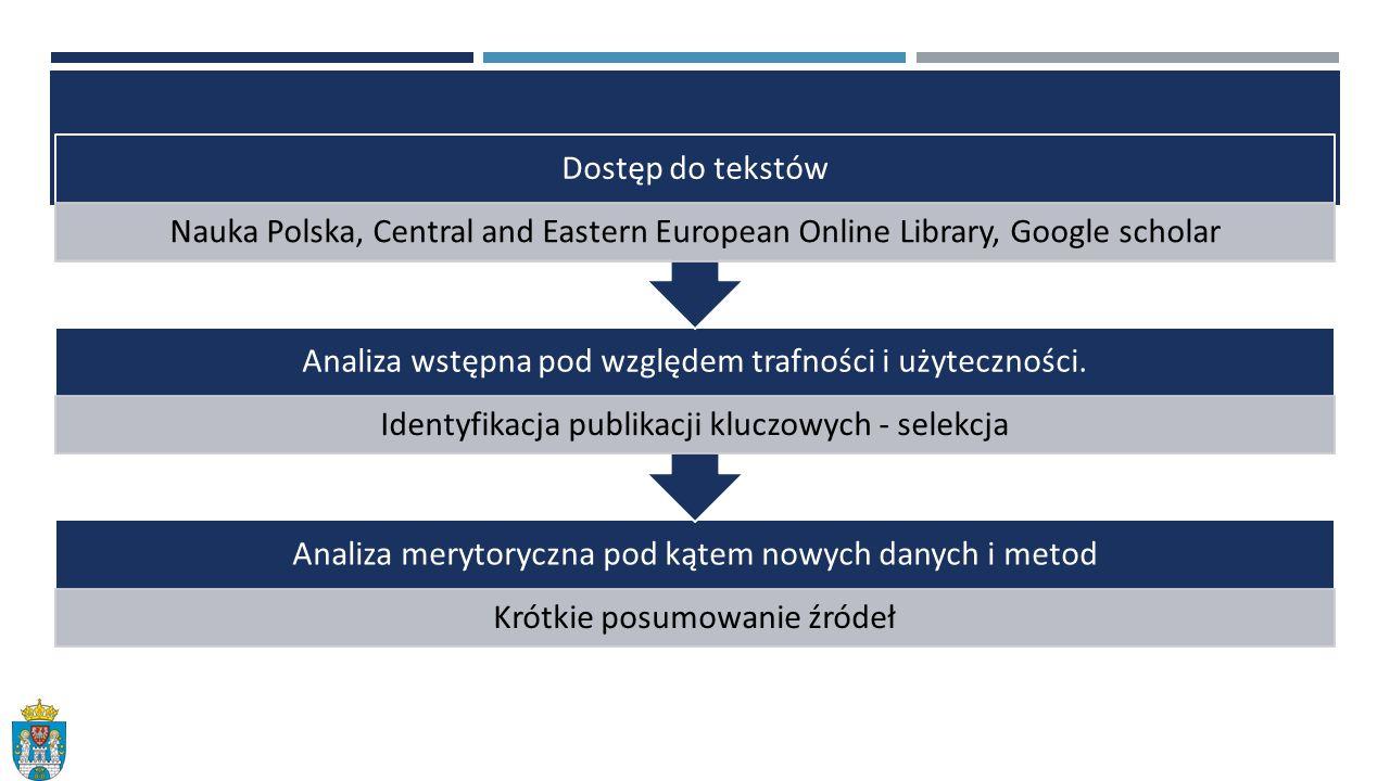 STUDIA LITERATUROWE: ANALIZA LITERATURY PRZEDMIOTU Analiza merytoryczna pod kątem nowych danych i metod Krótkie posumowanie źródeł Analiza wstępna pod względem trafności i użyteczności.