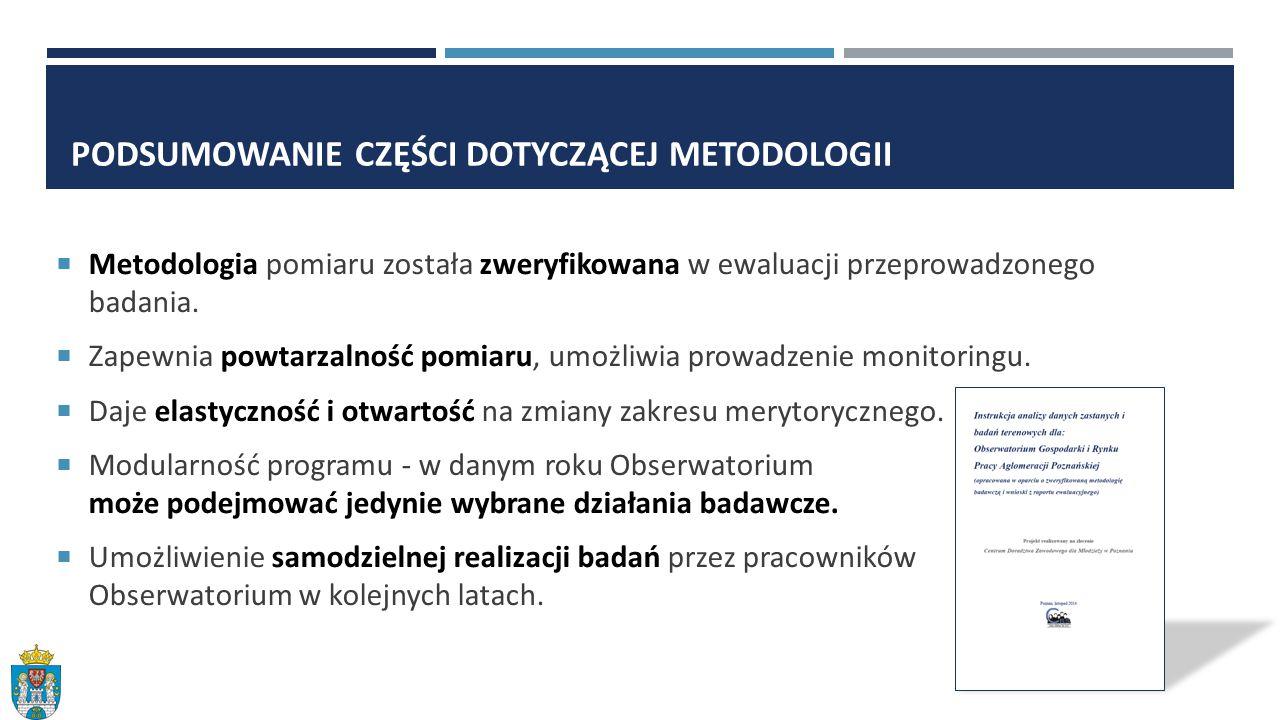 PODSUMOWANIE CZĘŚCI DOTYCZĄCEJ METODOLOGII  Metodologia pomiaru została zweryfikowana w ewaluacji przeprowadzonego badania.