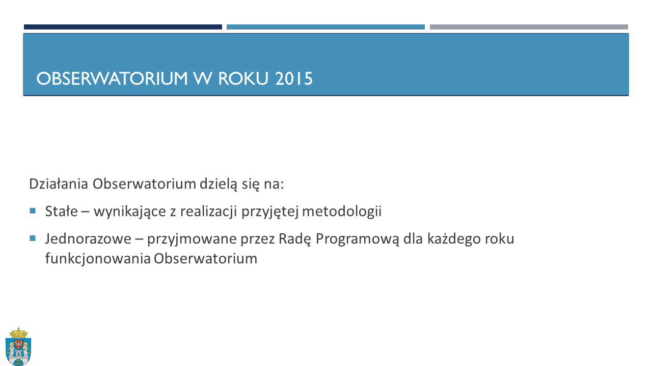 OBSERWATORIUM W ROKU 2015 Działania Obserwatorium dzielą się na:  Stałe – wynikające z realizacji przyjętej metodologii  Jednorazowe – przyjmowane przez Radę Programową dla każdego roku funkcjonowania Obserwatorium