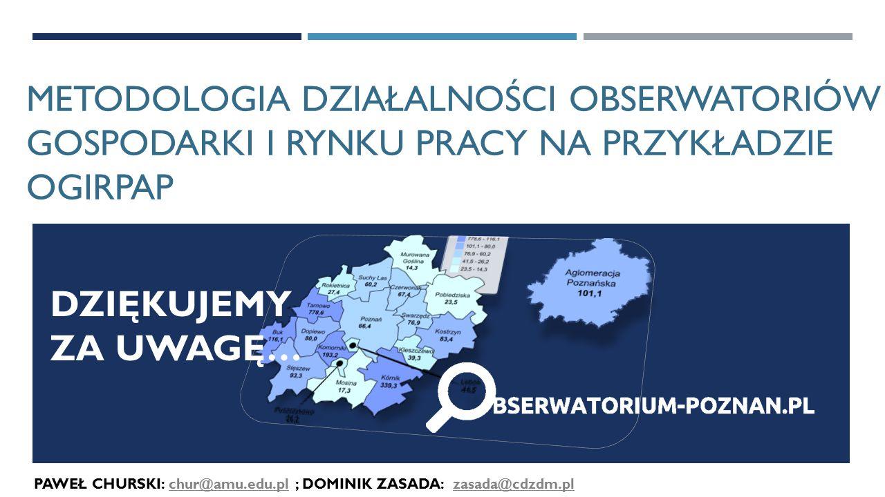 METODOLOGIA DZIAŁALNOŚCI OBSERWATORIÓW GOSPODARKI I RYNKU PRACY NA PRZYKŁADZIE OGIRPAP PAWEŁ CHURSKI: chur@amu.edu.pl ; DOMINIK ZASADA: zasada@cdzdm.plchur@amu.edu.plzasada@cdzdm.pl DZIĘKUJEMY ZA UWAGĘ…