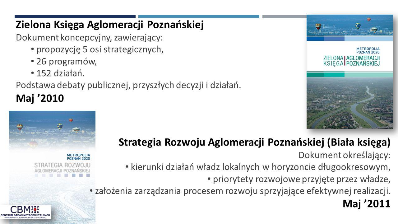 Zielona Księga Aglomeracji Poznańskiej Dokument koncepcyjny, zawierający: propozycję 5 osi strategicznych, 26 programów, 152 działań.