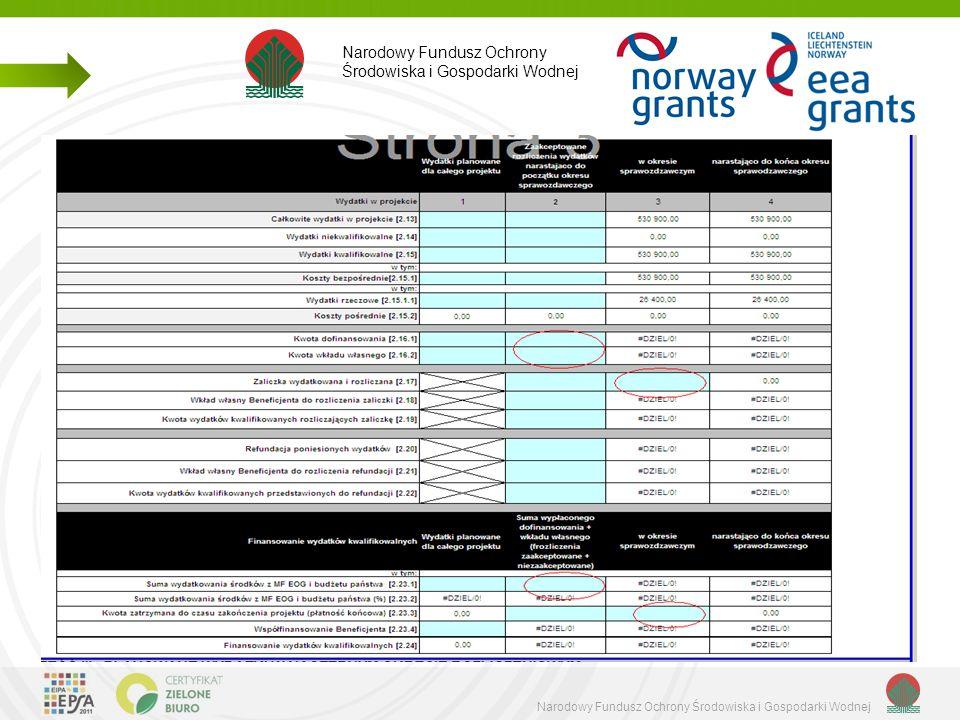 Narodowy Fundusz Ochrony Środowiska i Gospodarki Wodnej Przykład wypełnienia WoP dla PO PL02
