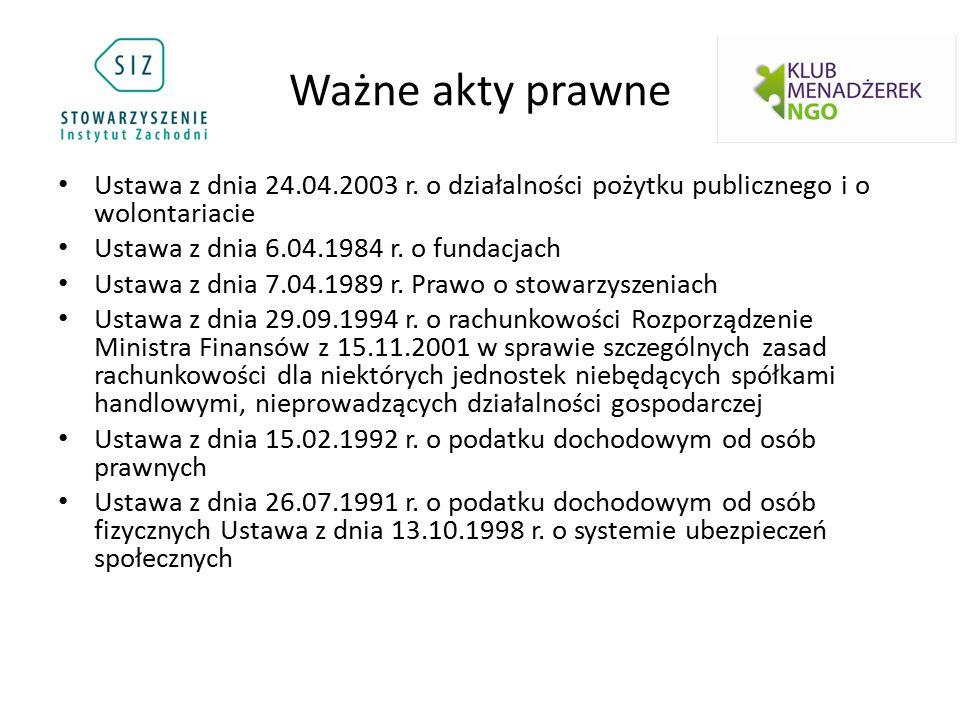 Ważne akty prawne Ustawa z dnia 24.04.2003 r.