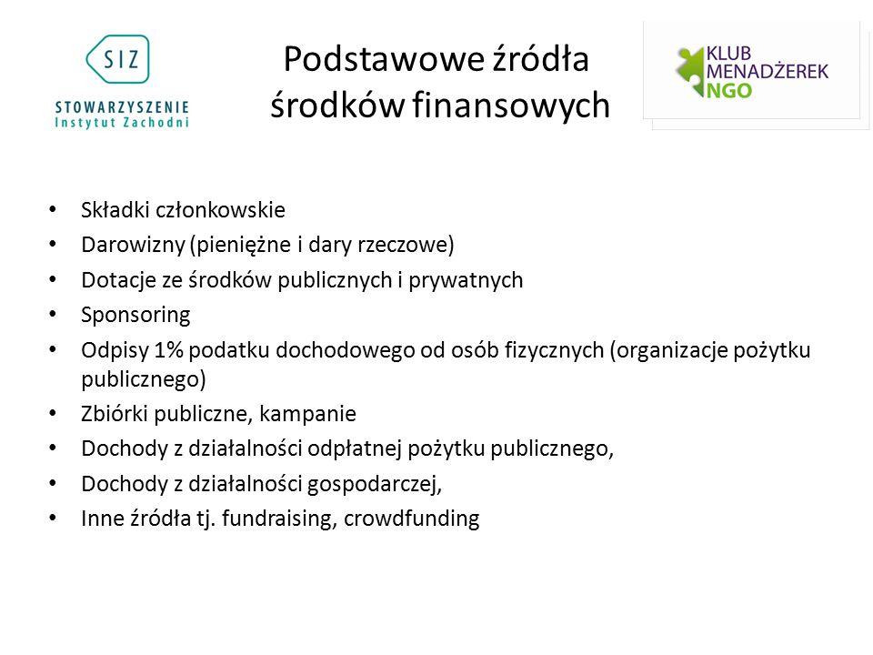 """Przykładowe źródła dotacji dla NGO www.fundacjabgk.pl – Fundacja BGK prowadzi konkurs grantowy """"Na dobry początek! i program wolontariatu pracowniczego """"Wolontariat jest super! ."""
