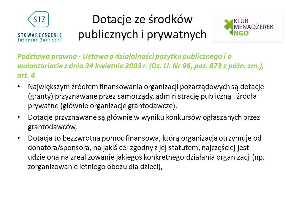 Dotacje ze środków publicznych i prywatnych Podstawa prawna - Ustawa o działalności pożytku publicznego i o wolontariacie z dnia 24 kwietnia 2003 r. (