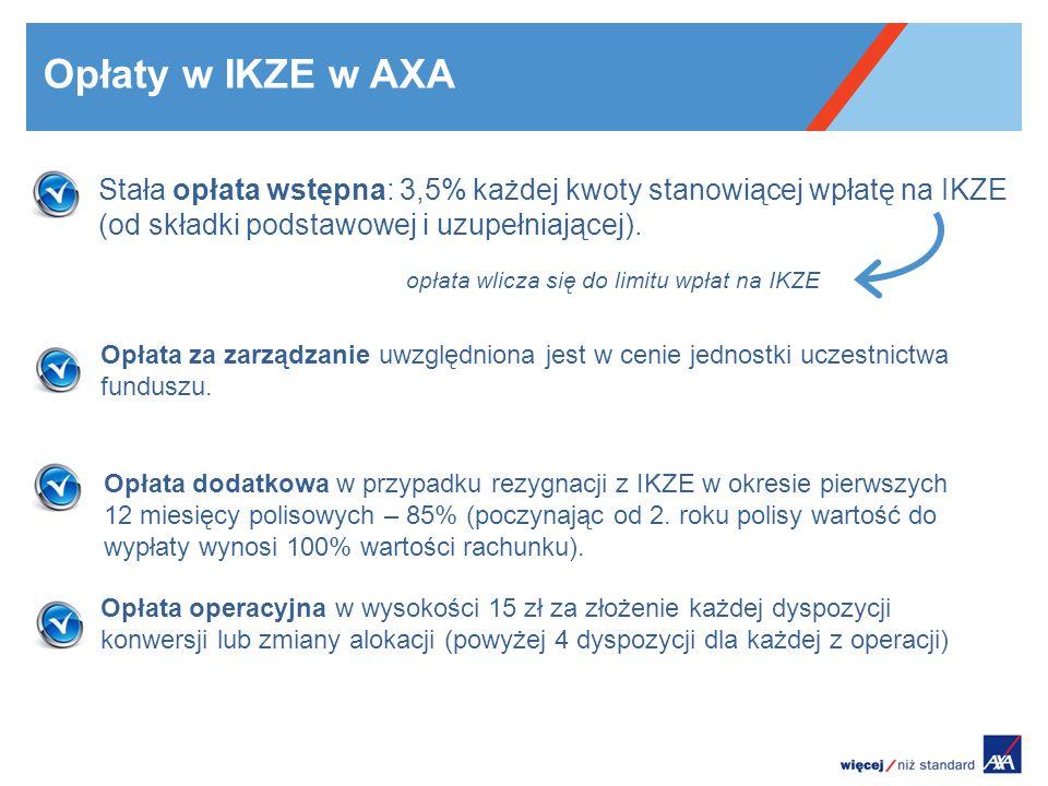 Opłaty w IKZE w AXA Stała opłata wstępna: 3,5% każdej kwoty stanowiącej wpłatę na IKZE (od składki podstawowej i uzupełniającej). opłata wlicza się do