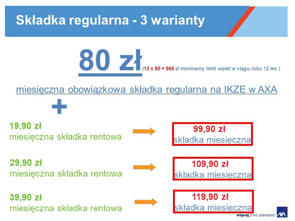 80 zł (12 x 80 = 960 zł minimalny limit wpłat w ciągu roku 12 mc ) miesięczna obowiązkowa składka regularna na IKZE w AXA 19,90 zł miesięczna składka rentowa Składka regularna - 3 warianty 29,90 zł miesięczna składka rentowa 39,90 zł miesięczna składka rentowa 99,90 zł składka miesięczna 109,90 zł składka miesięczna 119,90 zł składka miesięczna + Składka regularna - 3 warianty