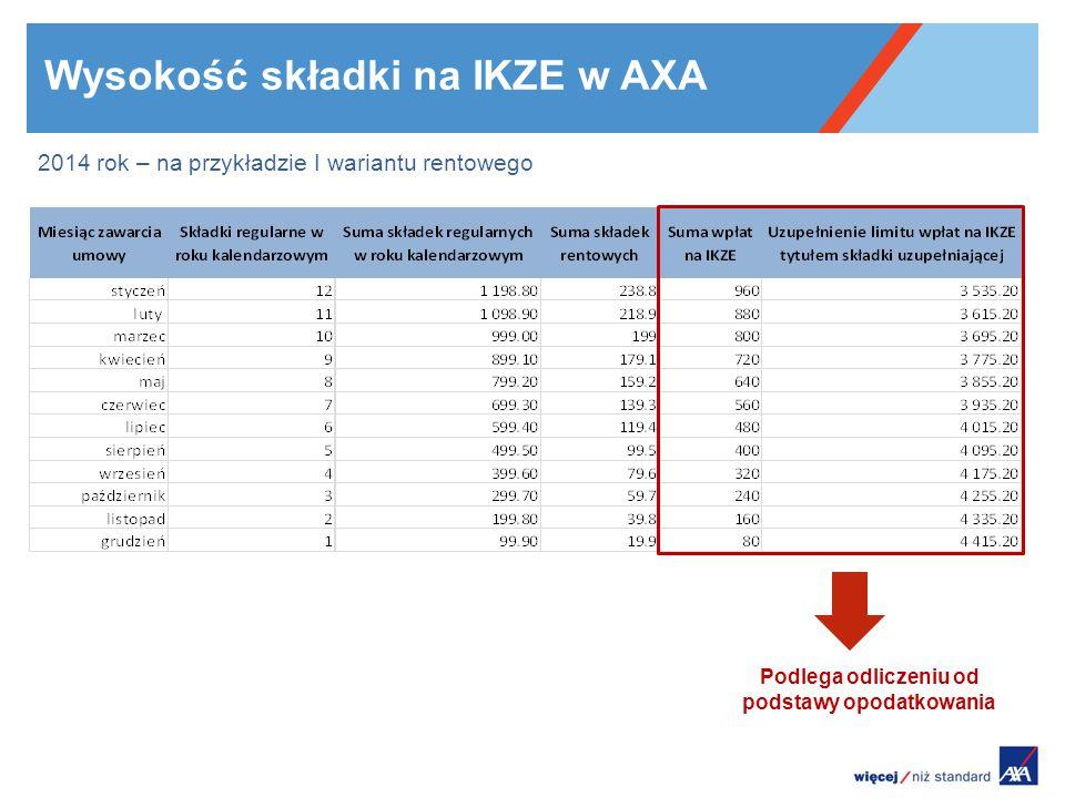 Wysokość składki na IKZE w AXA 2014 rok – na przykładzie I wariantu rentowego Podlega odliczeniu od podstawy opodatkowania