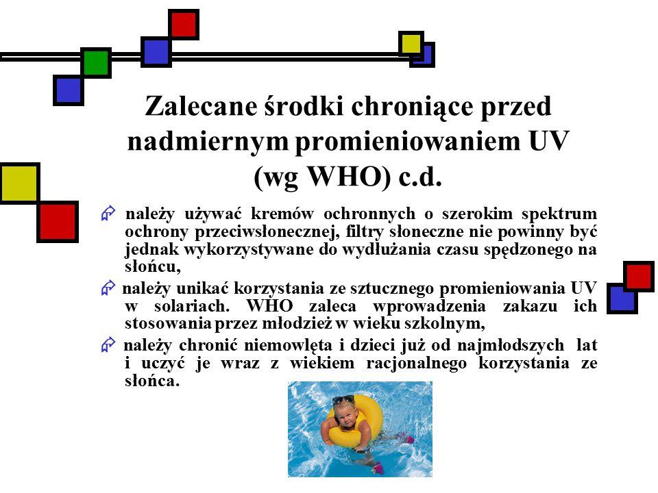 Zalecane środki chroniące przed nadmiernym promieniowaniem UV (wg WHO) c.d.  należy używać kremów ochronnych o szerokim spektrum ochrony przeciwsłone