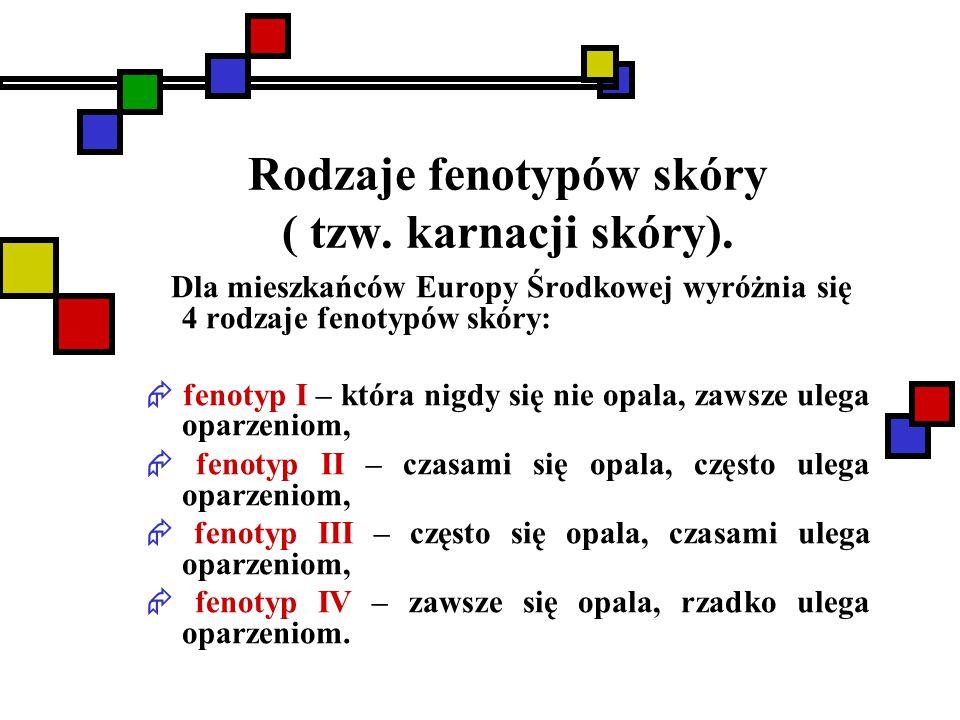 Rodzaje fenotypów skóry ( tzw. karnacji skóry). Dla mieszkańców Europy Środkowej wyróżnia się 4 rodzaje fenotypów skóry:  fenotyp I – która nigdy się