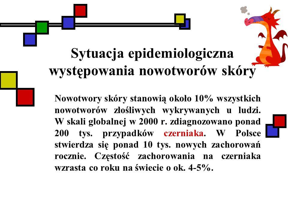 Sytuacja epidemiologiczna występowania nowotworów skóry Nowotwory skóry stanowią około 10% wszystkich nowotworów złośliwych wykrywanych u ludzi.