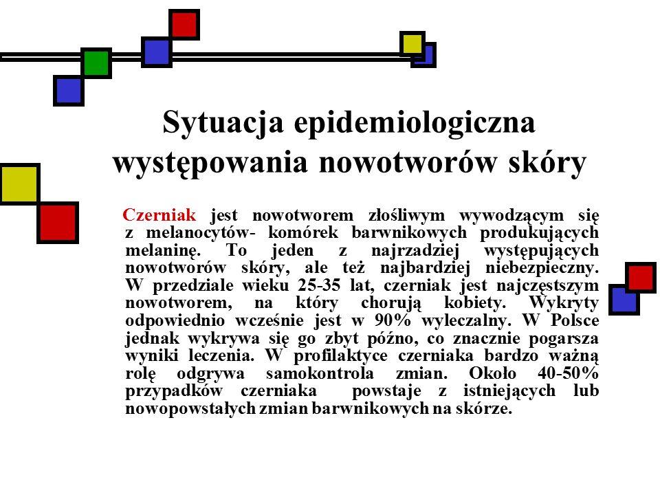 Sytuacja epidemiologiczna występowania nowotworów skóry Czerniak jest nowotworem złośliwym wywodzącym się z melanocytów- komórek barwnikowych produkuj